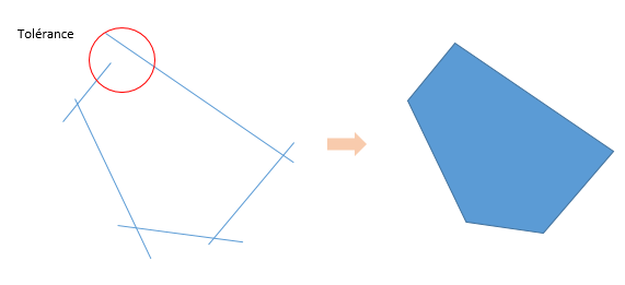 Build polygons